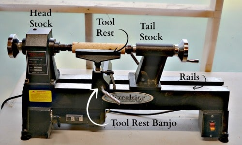 Woodturning Introduction What You Need To Get Started